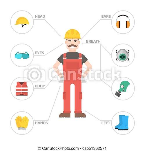 Maniobras industriales de seguridad herramientas de vectores planos ilustración de material de protección de cuerpos de trabajadores de la fábrica de ropa. - csp51362571