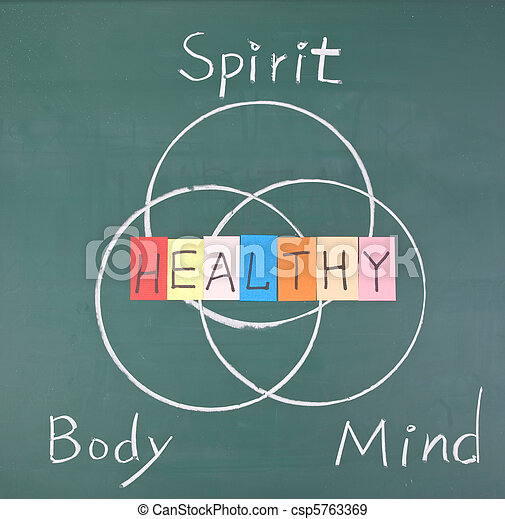 Un concepto saludable, espíritu, cuerpo y mente - csp5763369