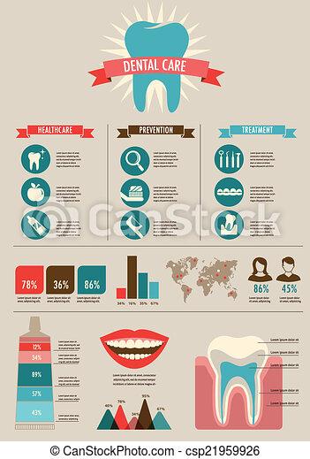 cuidado dental, dentes, infographics - csp21959926