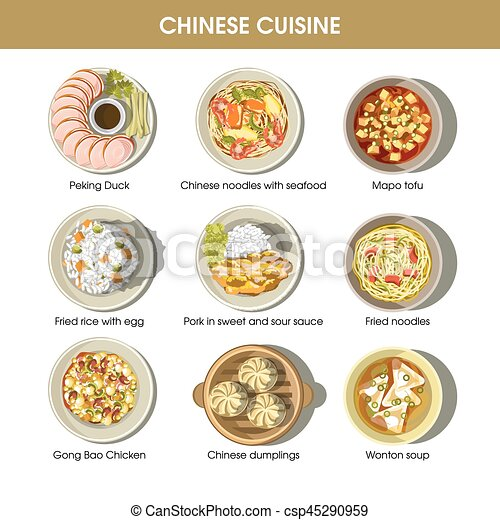 Cuisine ensemble chinois plats plat menu ic nes clipart vectoriel rechercher - Un chinois en cuisine ...