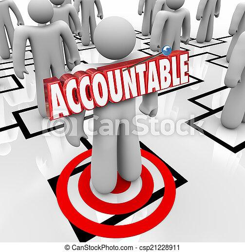 Una palabra reconocible dirigida a una persona que culpa al trabajador Org Cha - csp21228911