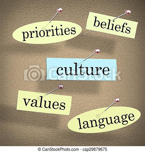 Culture Bulletin Board Shared Priorities Values Beliefs Language - csp29879675
