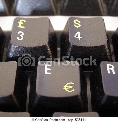 Currency Symbols On Computer Keyboard Dollar Euro Pound Symbols On