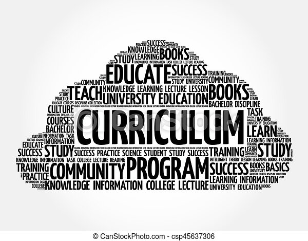 curriculum word cloud collage education concept background rh canstockphoto com creative curriculum clipart free curriculum clipart