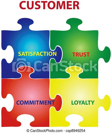 Customer Puzzle - csp8949254
