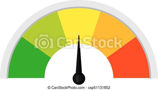 Customer satisfaction meter - csp51131852