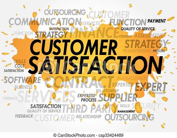 Customer Satisfaction Word Cloud - csp33424489