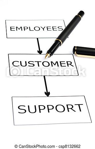 Customer scheme and pen on white - csp8132662