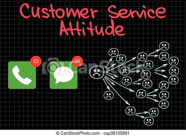 Customer Service - csp38105891