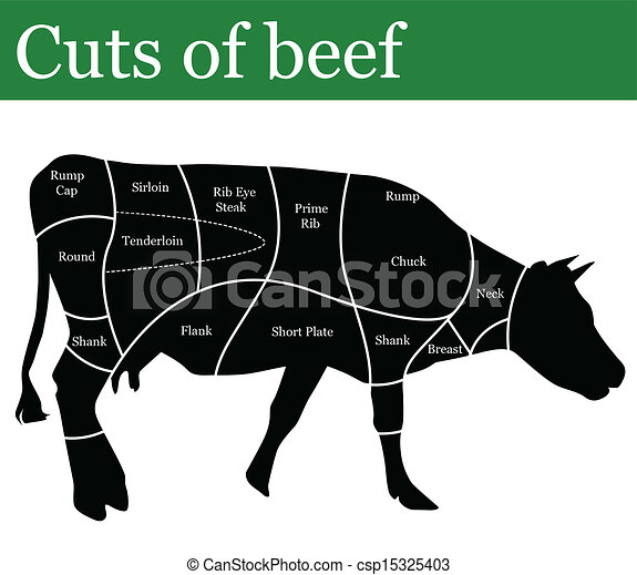 Cuts of beef - csp15325403