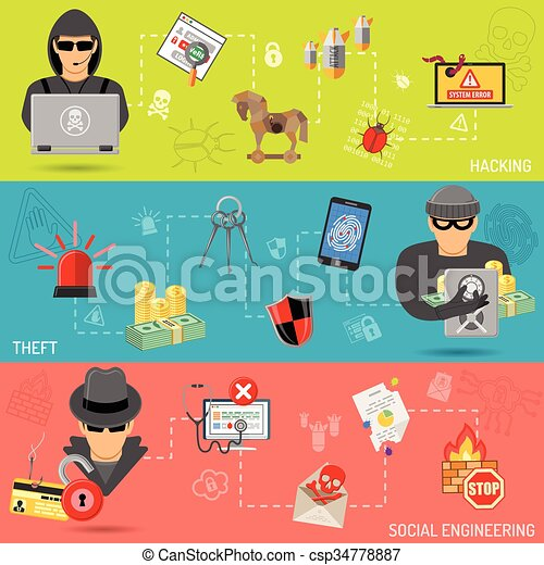 Cyber Crime Banners - csp34778887