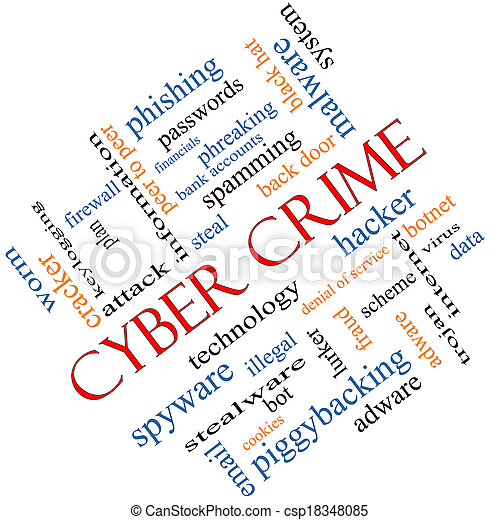 Cyber Crime Word Cloud Concept Angled - csp18348085