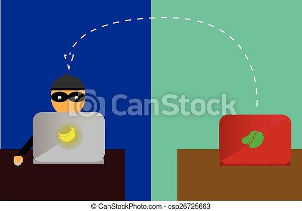 Ilustración por delito cibernético - csp26725663