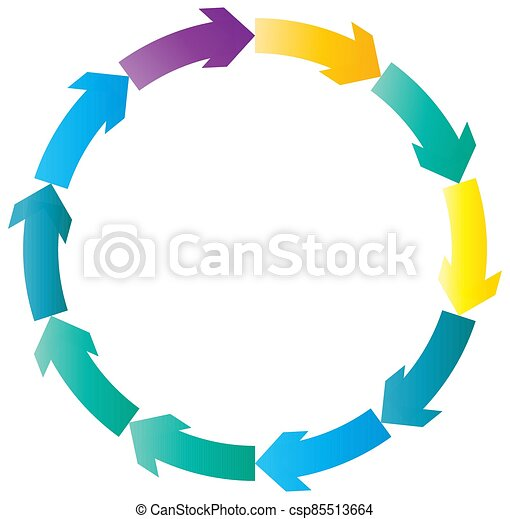 cycle and cyclical arrows. circular, concentric and radial cursor, vector illustration. concept graphic for revision, renewal or synchronization, process, progress and reload, revise concept - csp85513664