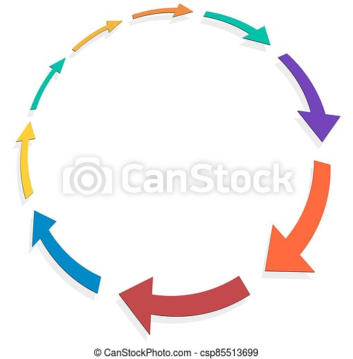 cycle and cyclical arrows. circular, concentric and radial cursor, vector illustration. concept graphic for revision, renewal or synchronization, process, progress and reload, revise concept - csp85513699