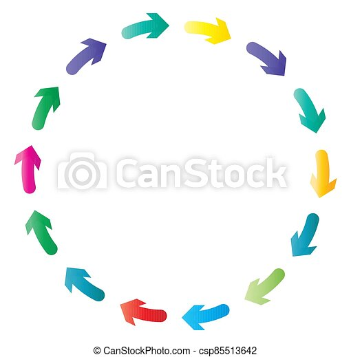 cycle and cyclical arrows. circular, concentric and radial cursor, vector illustration. concept graphic for revision, renewal or synchronization, process, progress and reload, revise concept - csp85513642