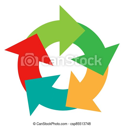 cycle and cyclical arrows. circular, concentric and radial cursor, vector illustration. concept graphic for revision, renewal or synchronization, process, progress and reload, revise concept - csp85513748