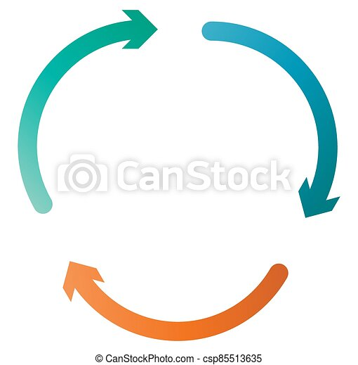 cycle and cyclical arrows. circular, concentric and radial cursor, vector illustration. concept graphic for revision, renewal or synchronization, process, progress and reload, revise concept - csp85513635