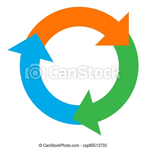 cycle and cyclical arrows. circular, concentric and radial cursor, vector illustration. concept graphic for revision, renewal or synchronization, process, progress and reload, revise concept - csp85513733