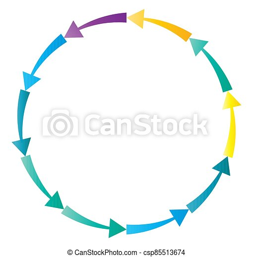 cycle and cyclical arrows. circular, concentric and radial cursor, vector illustration. concept graphic for revision, renewal or synchronization, process, progress and reload, revise concept - csp85513674