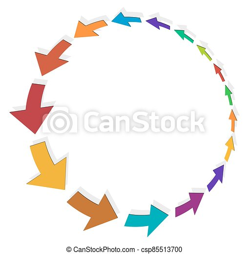 cycle and cyclical arrows. circular, concentric and radial cursor, vector illustration. concept graphic for revision, renewal or synchronization, process, progress and reload, revise concept - csp85513700