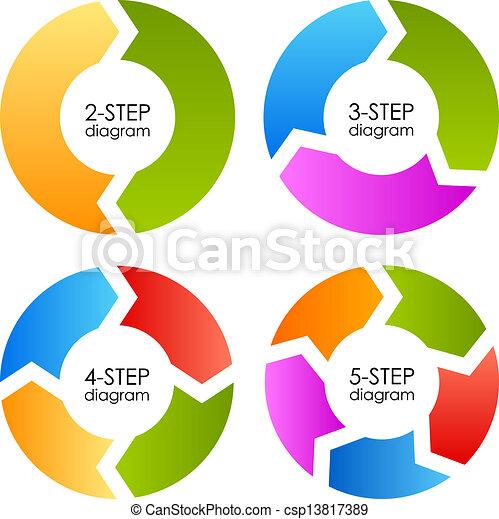 Cycle process diagrams - csp13817389