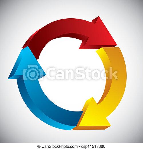 cycle process - csp11513880