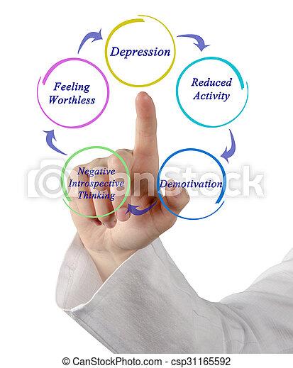 dépression - csp31165592