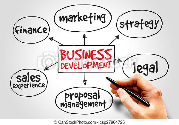 développement, business - csp27964725