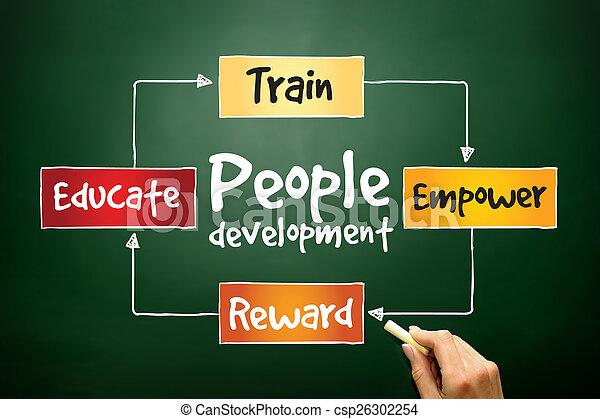 développement, gens - csp26302254