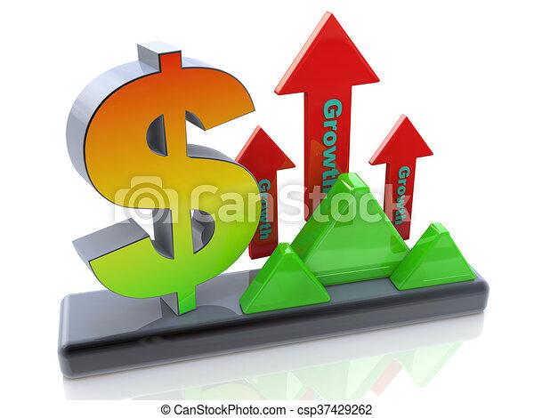 D lar crecimiento econ mico informaci n finanzas for Design economico