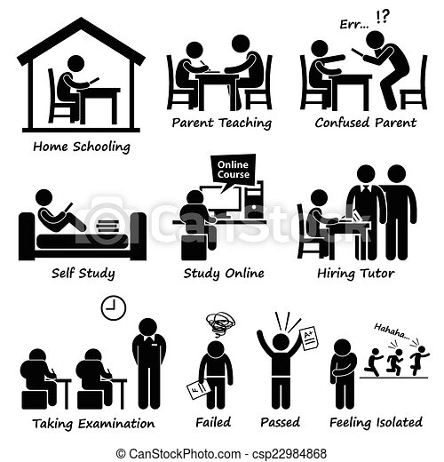 Daheim Homeschooling Bildung Schule Satz Hilfe