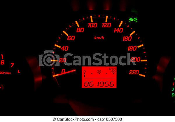 Dashboard Mile - csp18507500
