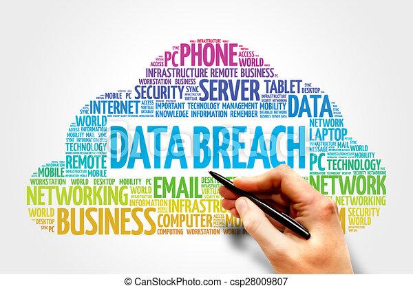 Data Breach - csp28009807