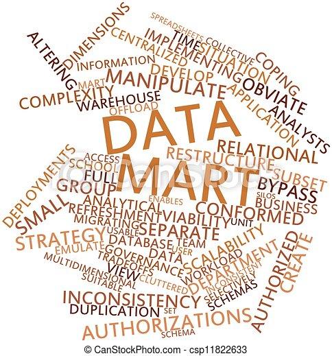 Data mart - csp11822633