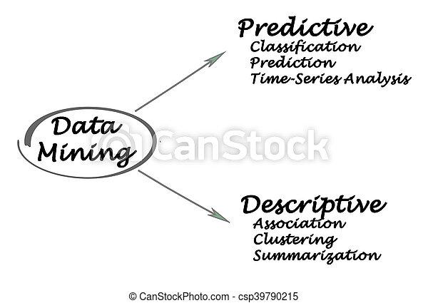 Data Mining - csp39790215