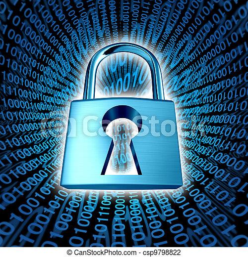 Data Security - csp9798822