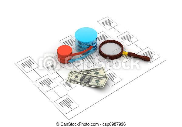 Database analyzing - csp6987936