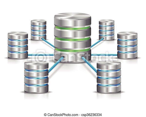 Database network - csp36236334