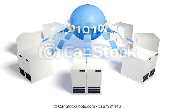 Database Server - csp7321146