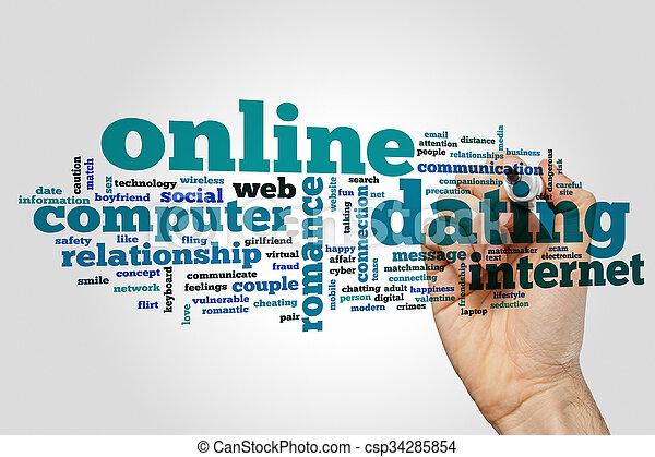 caractéristiques de datation en ligne