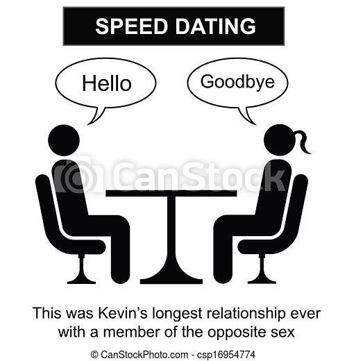 Speed Dating beelden