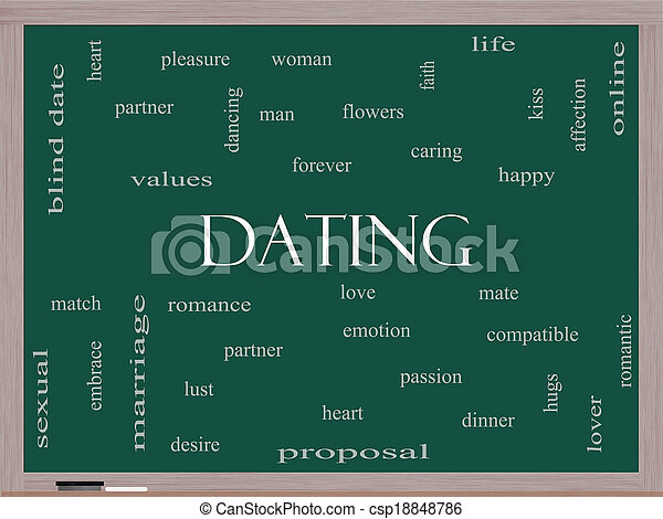 Dating Word Cloud Concept on a Blackboard - csp18848786