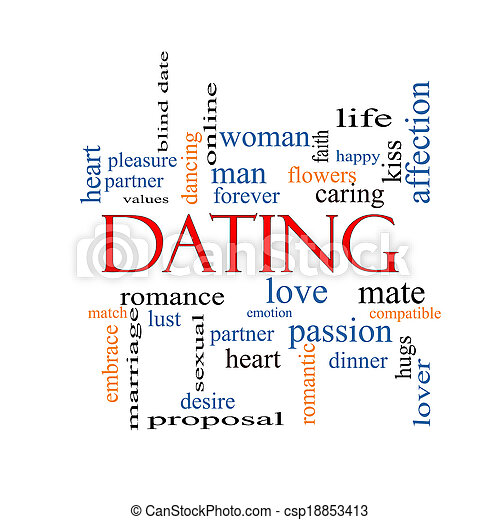 Dating Word Cloud Concept - csp18853413