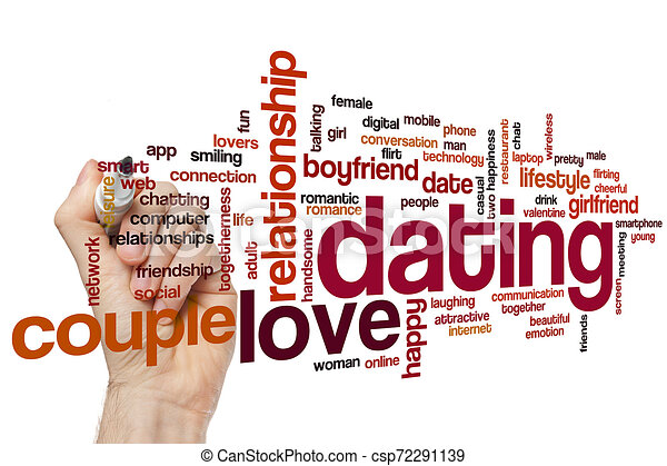 dating word cloud)