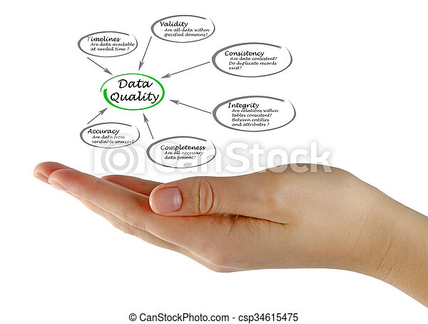 Calidad de datos - csp34615475