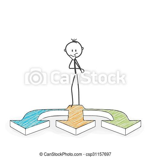 decision., stickman, figura, -, fare, frecce, tre, icons., bastone, ha, cartone animato - csp31157697