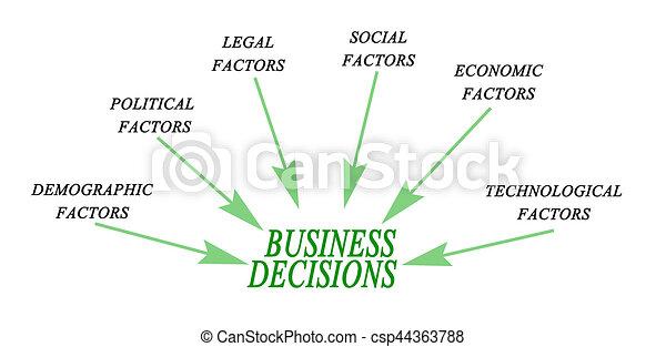 Decisiones de negocios - csp44363788