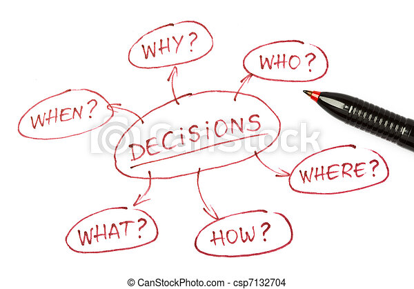 Decisions chart top view - csp7132704