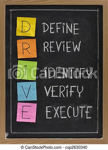 Define, Review, Identify, Verify, Execute - csp2630340